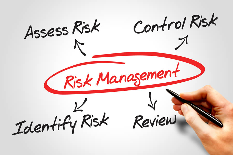 Control and Minimize the Risk
